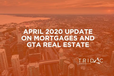 april market review